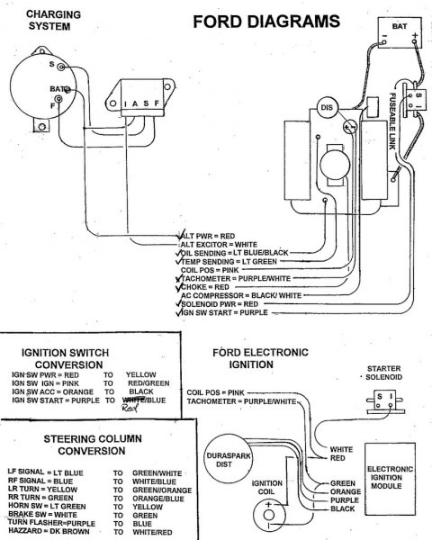 1966 Chevelle Ez Wiring Harness