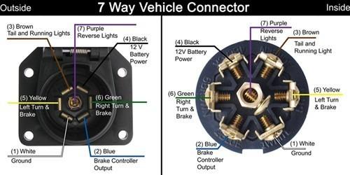 7 Pole Trailer Plug Wiring Diagram