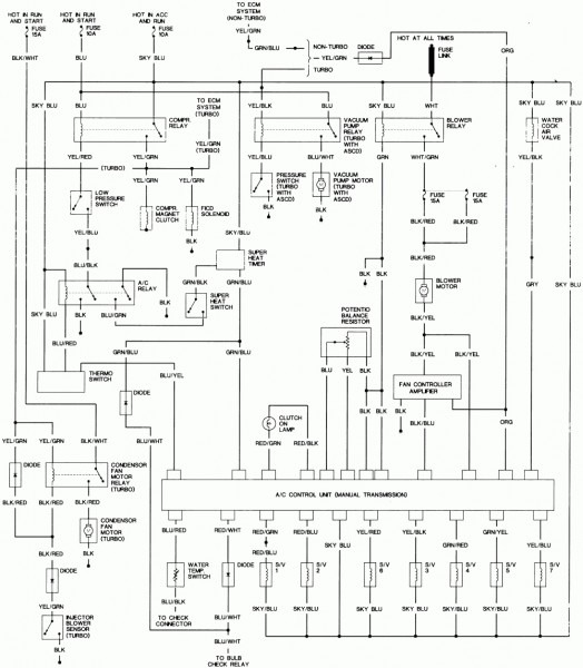 [DIAGRAM_38DE]  ☑ 300zx Z32 Wiring Diagrams HD Quality ☑ process-diagrams.altalangaleader.it | Z32 Wiring Diagram |  | process-diagrams.altalangaleader.it