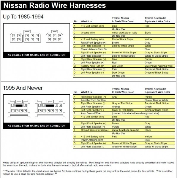 2001 Nissan Sentra Radio Wiring Wiring Diagrams Stamp Sense A Stamp Sense A Massimocariello It