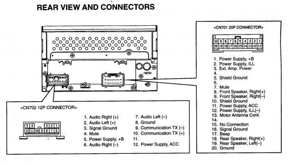 Diagram 2004 Mitsubishi Lancer Radio Wiring Diagram Full Version Hd Quality Wiring Diagram Gurusguidebooks Comeluxitalia It