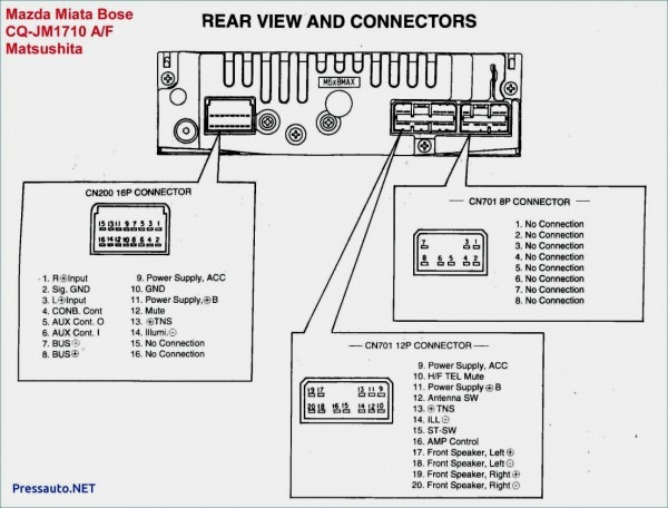 Diagram For A 1997 Nissan Maxima Wiring Diagrams Full Version Hd Quality Wiring Diagrams Beerschematics Storiedamare It