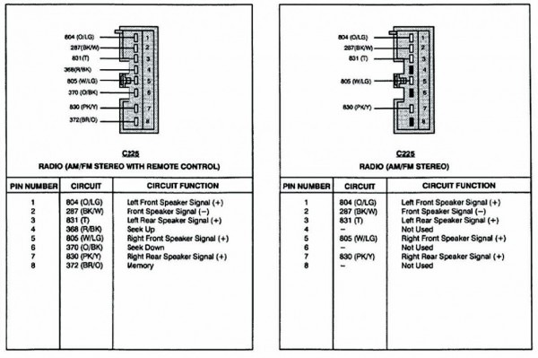 1998 Ford E 150 Stereo Wiring Diagram