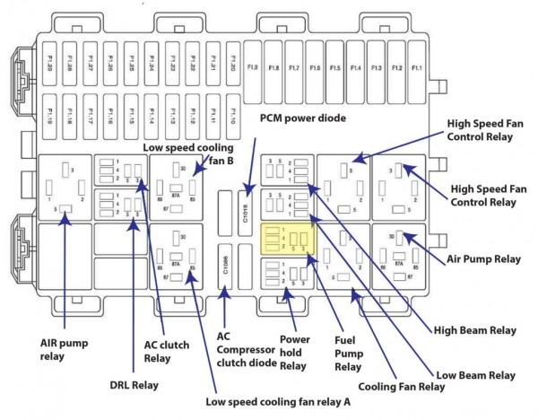 05 Focus Fuse Diagram