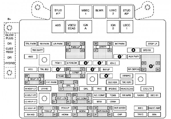 2005 Chevy Silverado Fuse Box Diagram