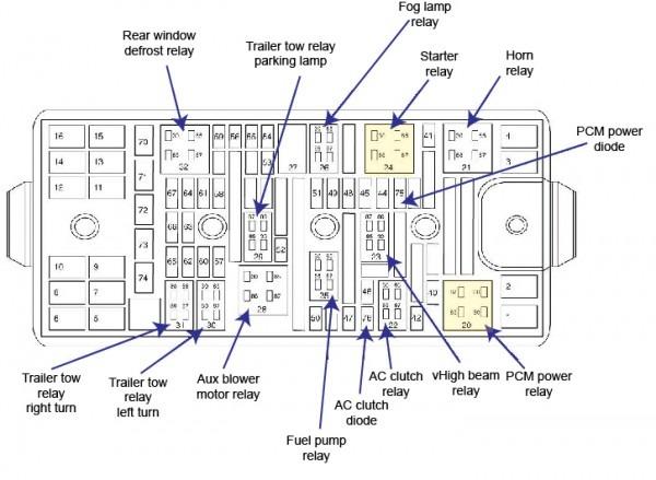2004 Ford Freestar Fuse Box Diagram