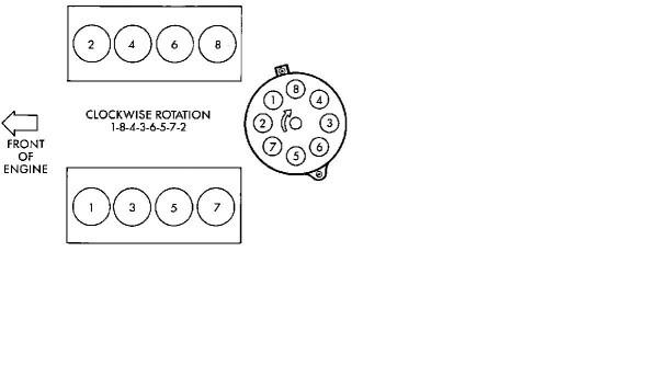 Dodge 360 Plug Wire Diagram