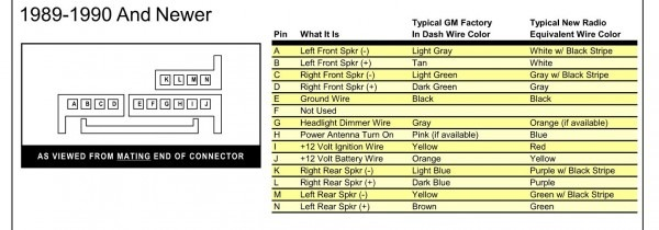 2005 Chevy Equinox Stereo Wiring Diagram from www.tankbig.com