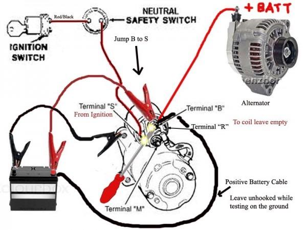 Wiring Diagram Of Car Starter