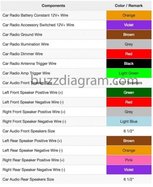 96 Honda Civic Radio Wiring Diagram