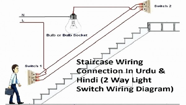 Three Way Wire Diagram Wiring Library Inside 3