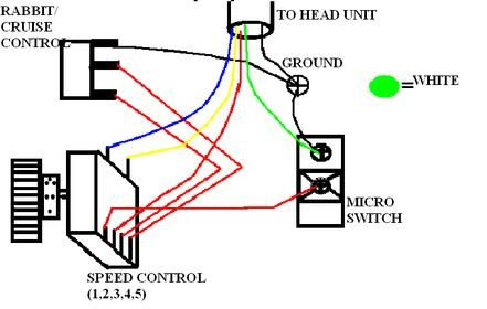 Motorguide Wiring Diagram 12v