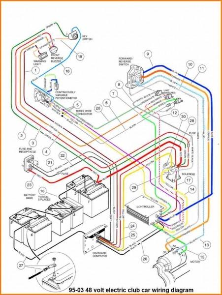 2001 Club Car 48v Wiring Diagram