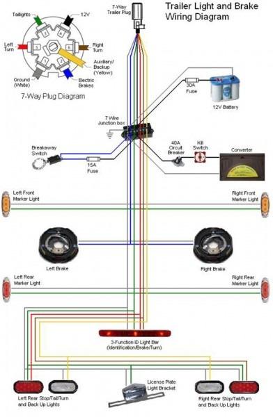 Diagram 7 Way Rv Blade Wiring Diagram File Gi37392