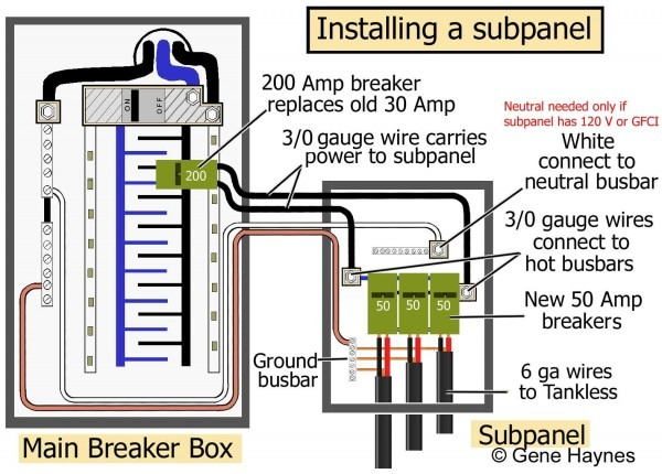 How To Install A Subpanel   How To Install Main Lug, Wiring
