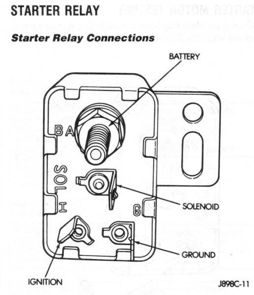 1989 Jeep Wrangler Starter