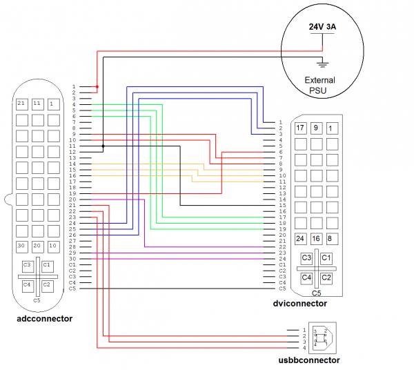 Dvi D Wiring Diagram