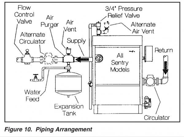honeywell ra832a wiring diagram
