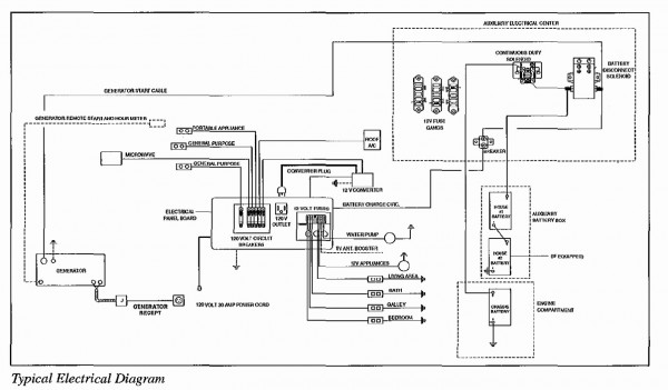Enchanting Rv Electrical Wiring Diagram Telephone Extension A