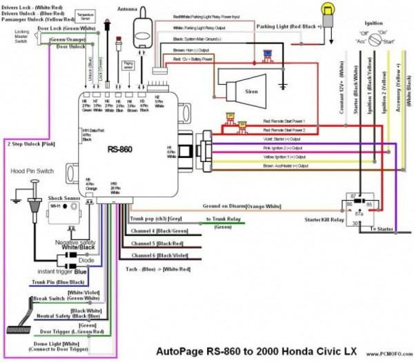 1995 Bmw 325is Bulldog Alarms Wiring Diagrams Full Hd Version Wiring Diagrams Network Diagrams Radd Fr
