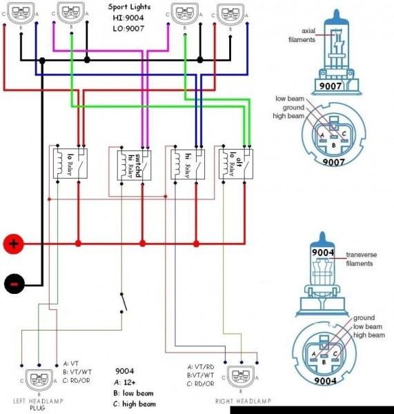 95 Dodge Headlight Switch Wiring Diagram
