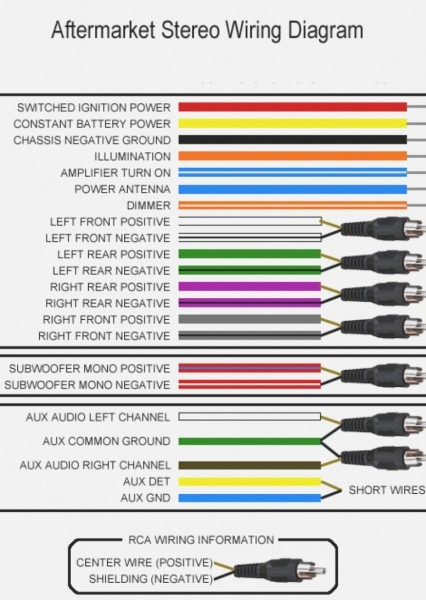 Jvc Radio Wiring Colors