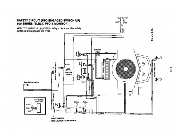 Briggs And Stratton Vanguard Wiring Diagram