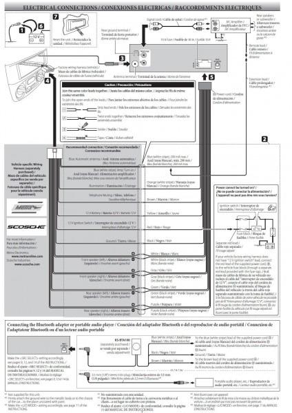 Diagram Mitsubishi Eclipse Stereo Wiring Diagram Full Version Hd Quality Wiring Diagram Humanbodydiagrams Antonellabevilacqua It