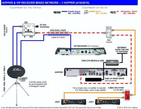 Cat5e Wire Diagram Receptacle