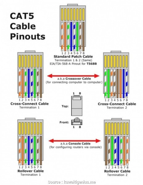 Cat 5 Color Code Standards Schematic Diagram