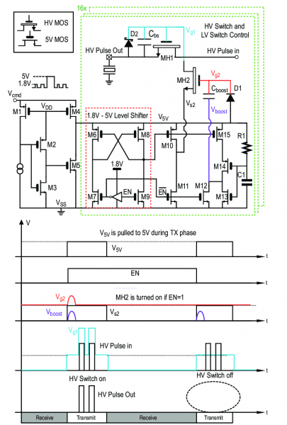 Circuit Diagram Of The Switch Controller And High