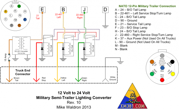 Style In A 7 Way Rv Wiring Diagram Lighting