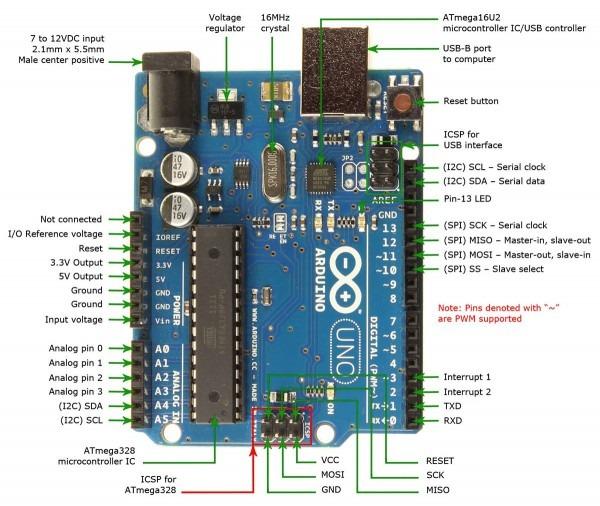 Circuit Notes  Arduino Uno