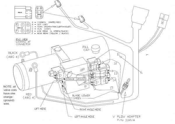 Boss Snow Plow Solenoid Wiring Diagram from www.tankbig.com