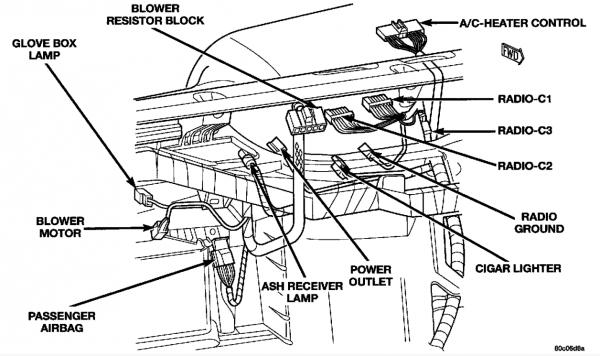 Dodge Dakota Wiring Diagrams And Connector Views – Brianesser Com