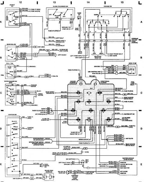 1987 Jeep Wrangler Fuse Box Diagram Wiring Schematic - Car ...