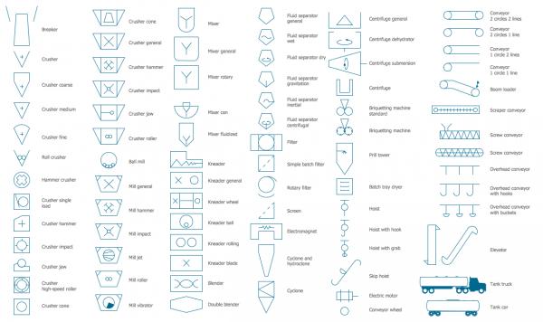 Symbols Of Process Flow Diagram