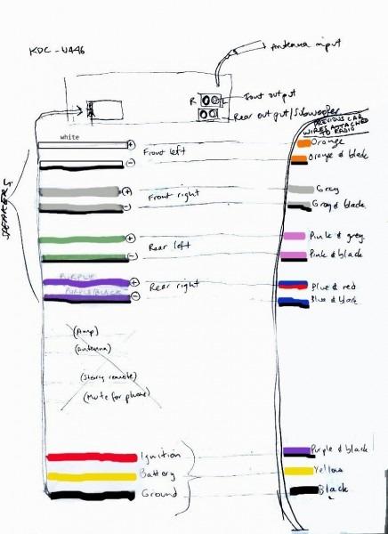 Jvc Wiring Diagram