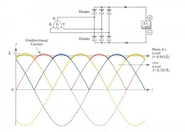 Half Bridge Rectifier Circuit Diagram  U2013 Car Wiring Diagram