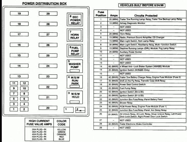 97 Ford F150 Fuse Diagram