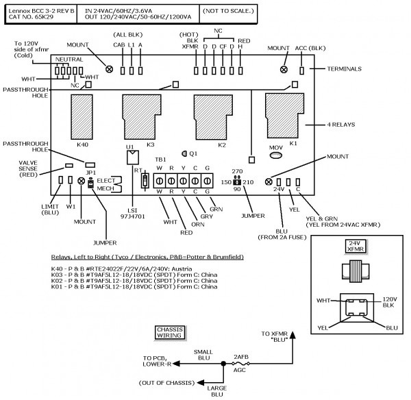 [WQZT_9871]  DIAGRAM] Lennox Pulse G14 Wiring Diagram FULL Version HD Quality Wiring  Diagram - DIAGRAMSTATEMENTS.CREAPITCHOUNE.FR | Lennox Pulse Wiring Diagram |  | diagramstatements.creapitchoune.fr