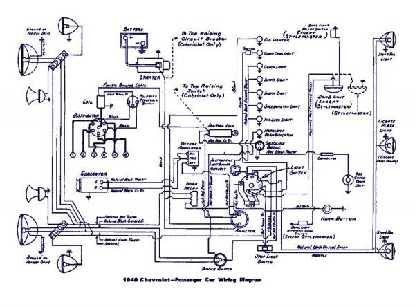 Ez Go E403 Golf Cart Wiring Diagram