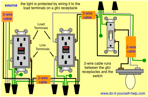 3 Wire Gfci Schematic Wiring Diagram