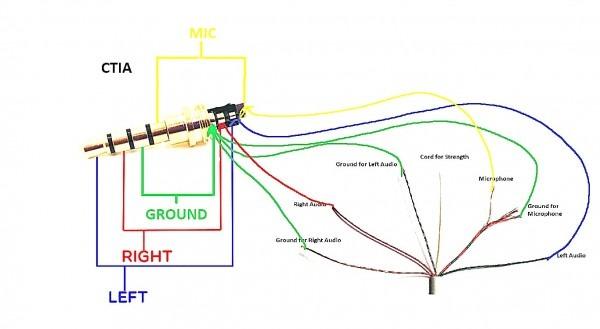 Audio Cable Pinout Diagram
