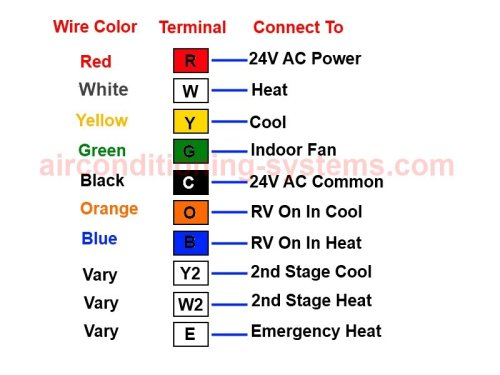 Ac House Wiring House Wiring Model The Wiring Diagram Air