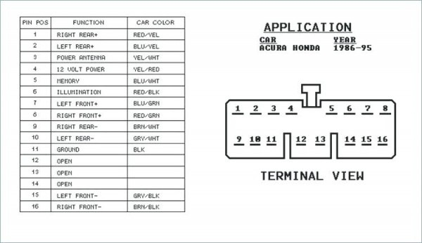 Honda Stereo Wiring Diagram