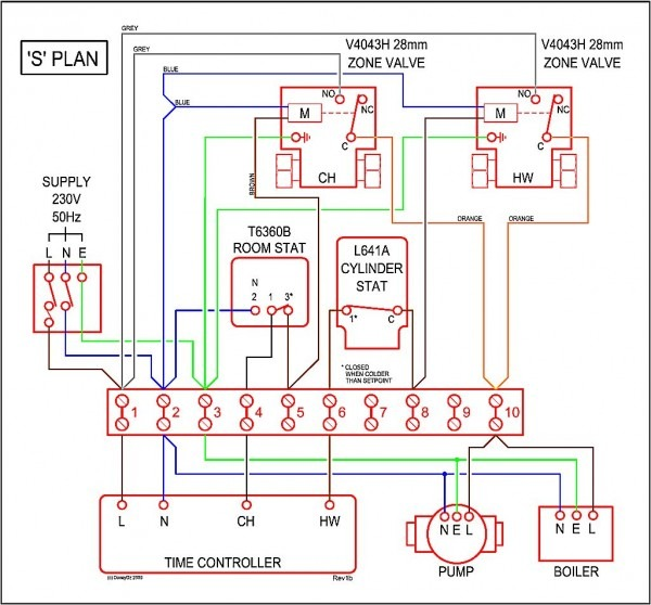 How To Wire A Honeywell Zone Valve