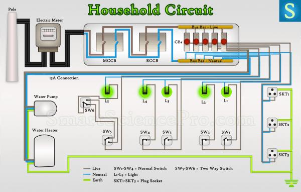 House Wiring Basics Sri Lanka