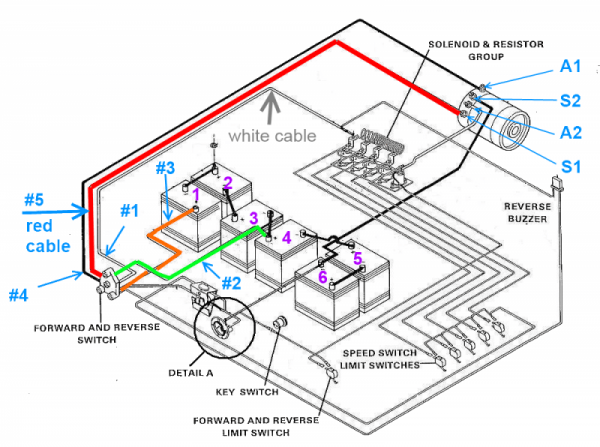 Club Car 12 Volt Battery Wiring Diagram