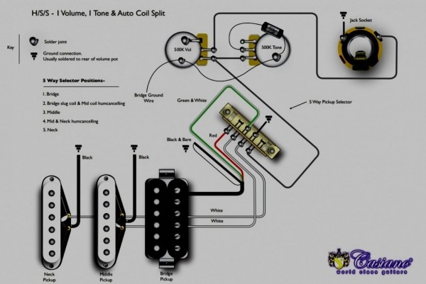 Inspirational Fender Stratocaster Hss Wiring Diagram Free For You